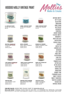 Vintage Paint Range Price List